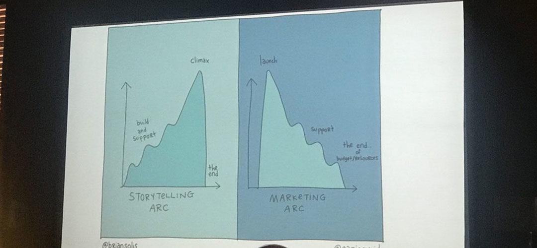Human Centric B2B Marketing: Understanding the Customer Journey